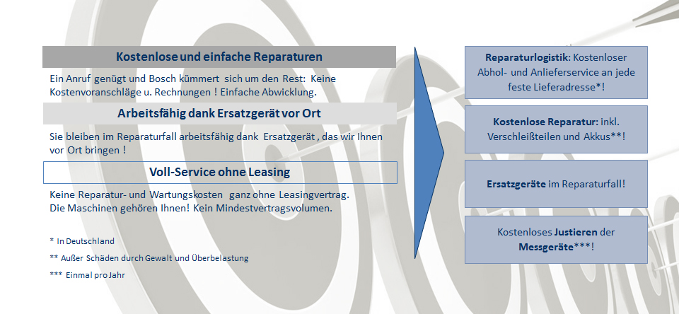 Bosch_VollService_PP_S3.jpg