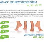 Atlas-05-MehrweitensystemQ.jpg