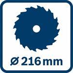 GCM18V216-Picto4.jpg
