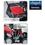 sc40p_scheppach_diy_garten_de_na2_web.jpg
