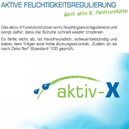Atlas-06-Aktive-X-FeuchtigkeitsregulierungQ.jpg